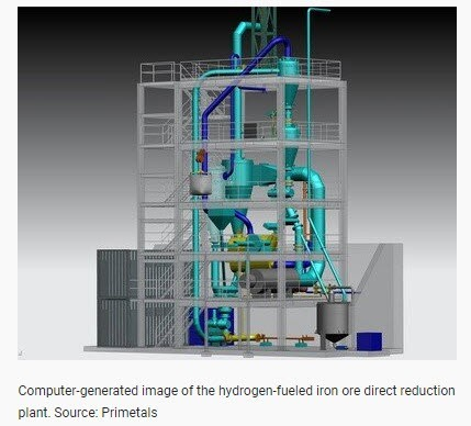 Hydrogen fueled iron ore direct reduction plant 2