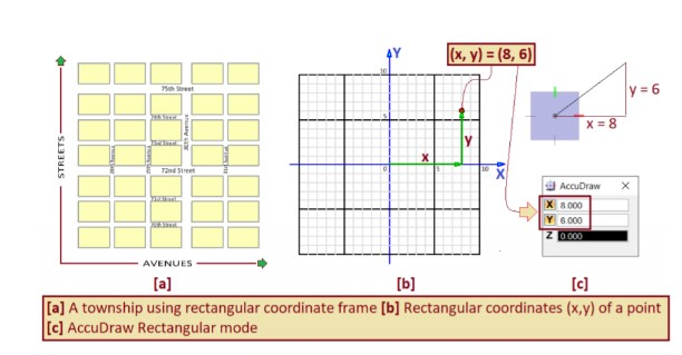 Blog_Improving 2D Drawing and 3D CAD Modeling Productivity img 1