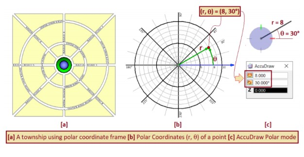 Blog_Improving 2D Drawing and 3D CAD Modeling Productivity img 2