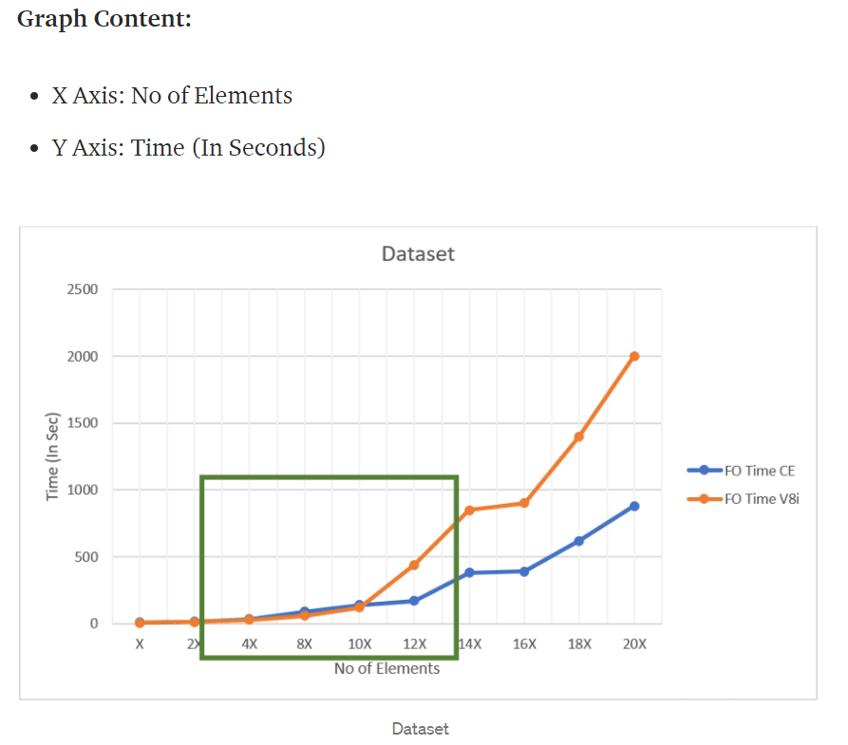 Microstation_Blog Using Big Data_Graph Content