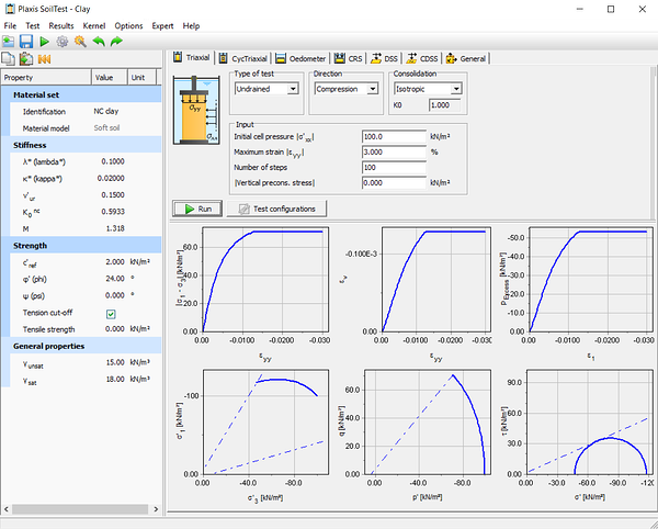 Undrained triaxial test simulation with the Soft-Soil model using the PLAXIS Soil Test facility